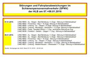 Zugausfälle-Aufstellung HLB 07.+08.01.2016