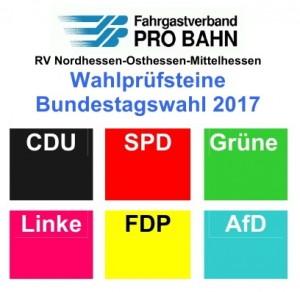 Wahlprüfstein-Foto